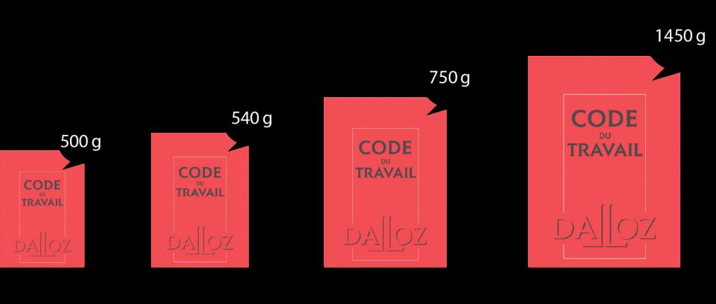 infographie-code-du-travail-piotrek